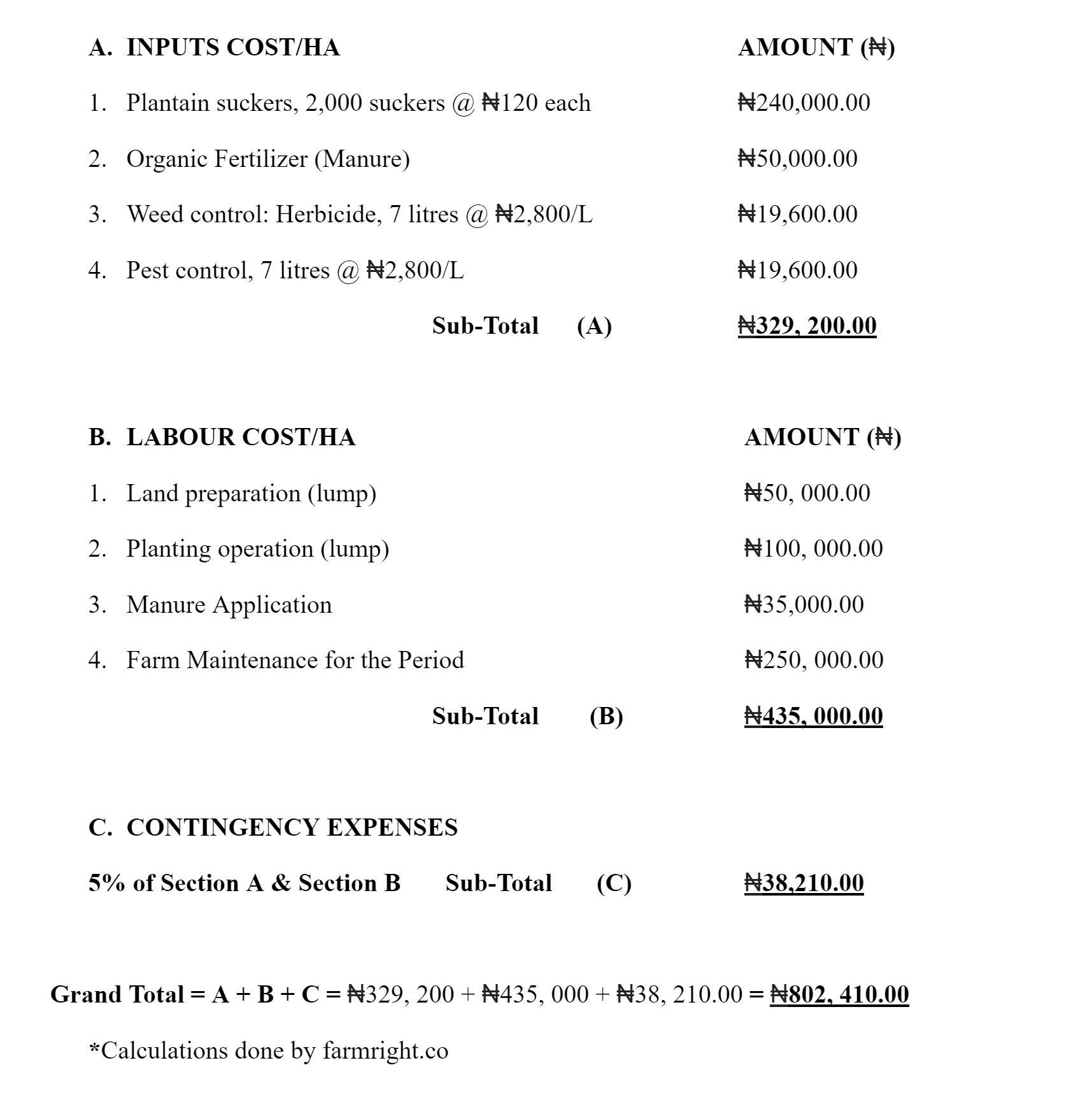 Cost implication of farming 1 hectare of plantain plantation with Farm Right